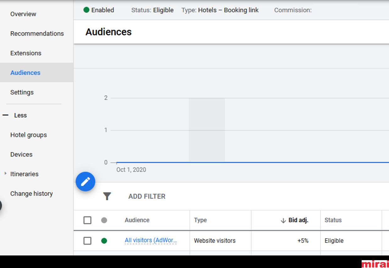 13. Personalize bids in Google Hotel Ads - Mirai
