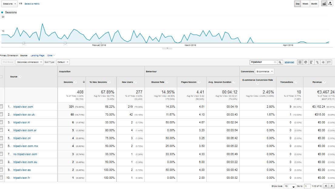 Analytics - EN