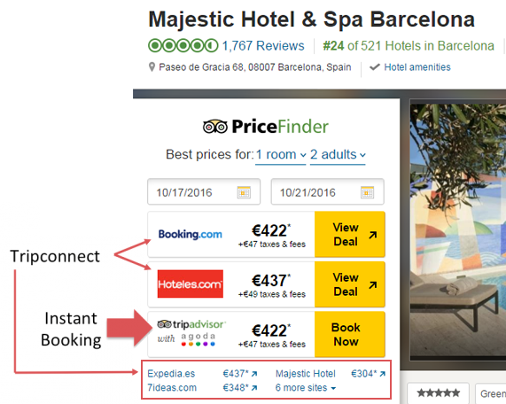 The convergence of Google, TripAdvisor and Booking com |