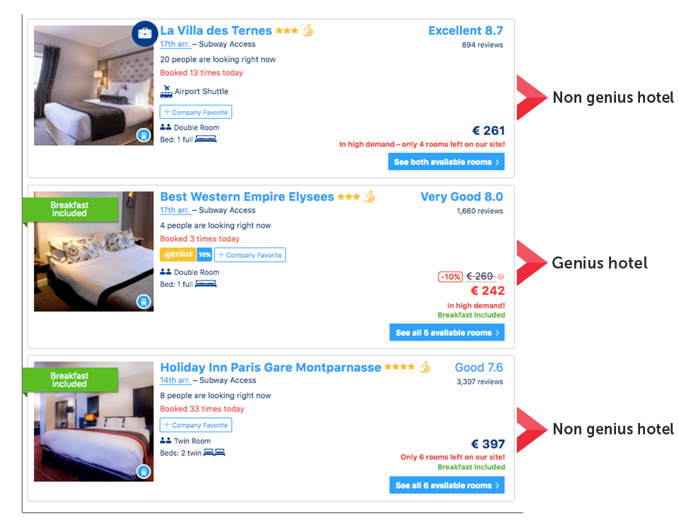 Booking Accommodations Booking.Com Series Comparison