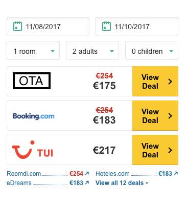 Price disparity, the eternal problem of hotel distribution