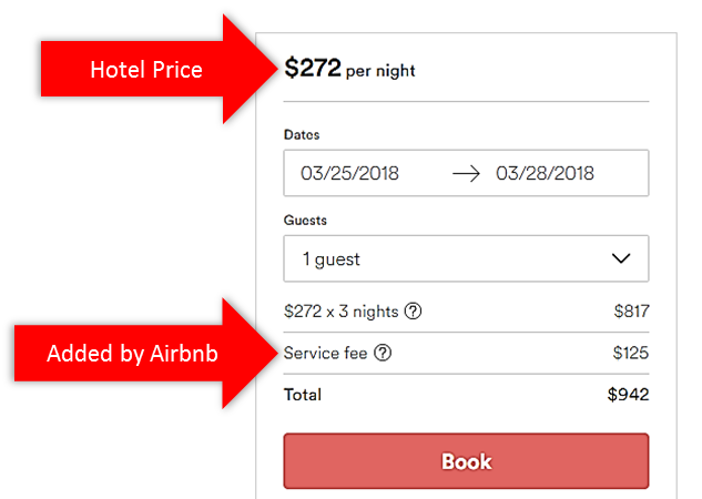 airbnb price and service fee
