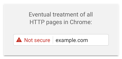 Eventual tratment of all HTTP pages in Chrome