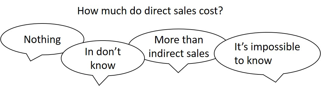 the cost of direct sales discussion