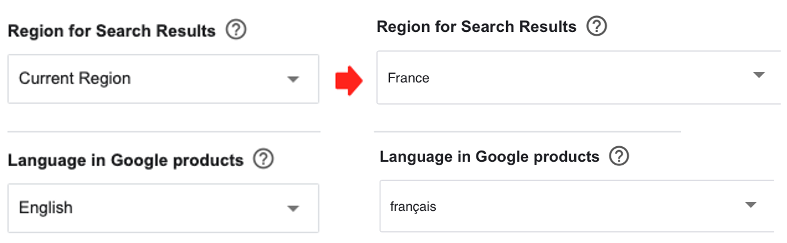 3. Region and language from EN to FR2